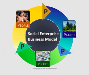 Social-Enterprise-Business-Model